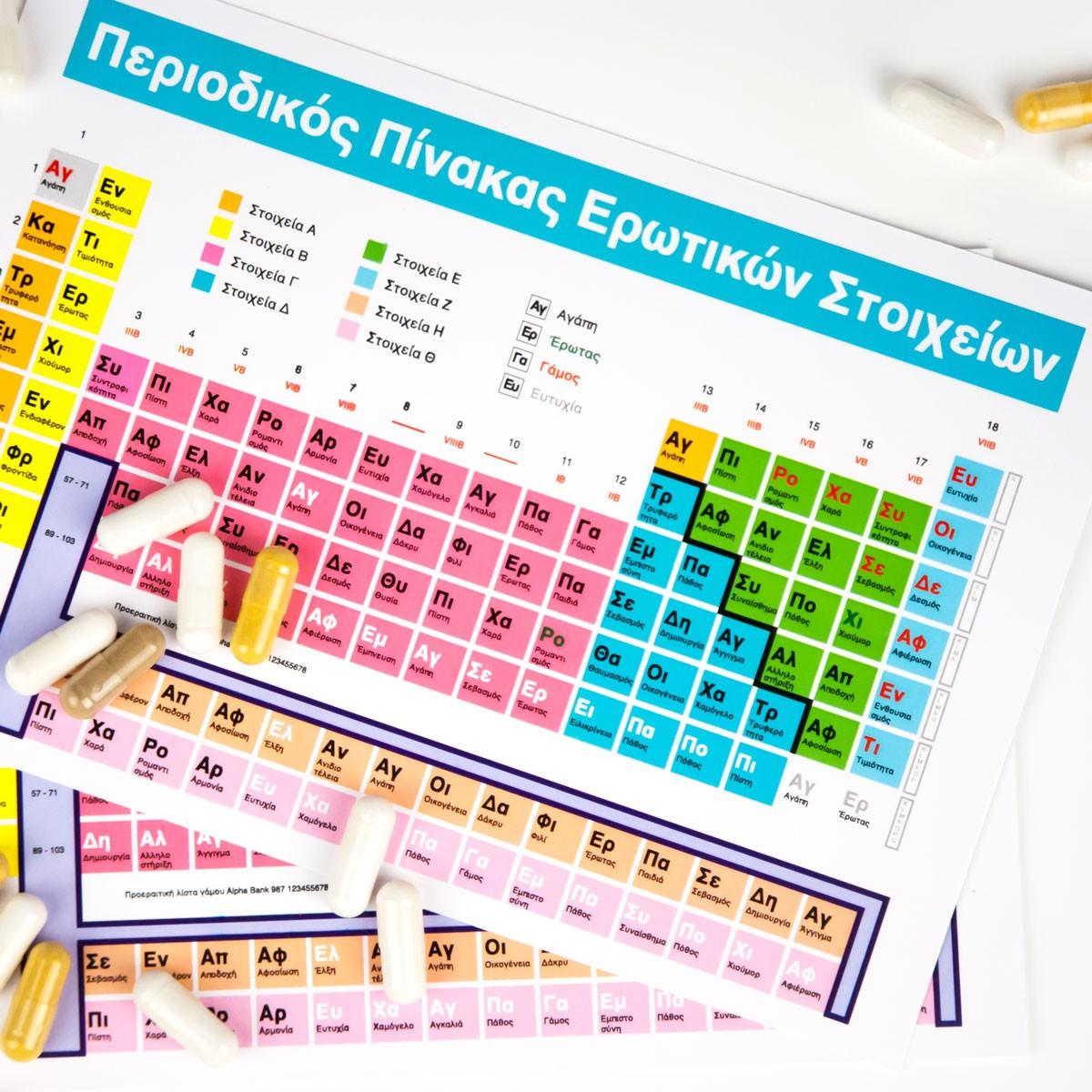 Έχουμε χημεία